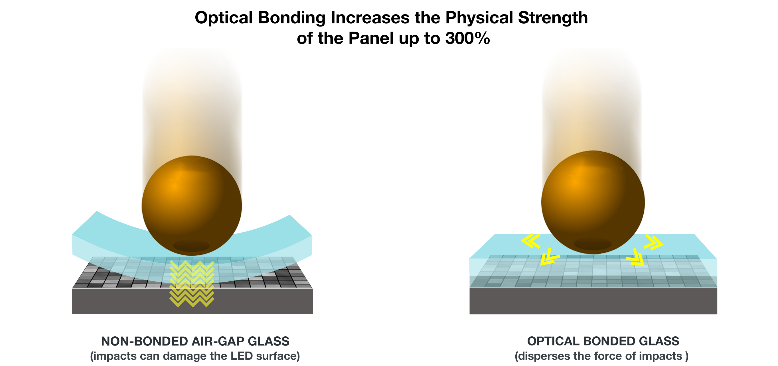 opticalbonded